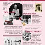Historical Highlights of Elizabeth Arden