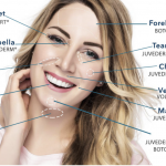 How Dermal Fillers Make You Look Younger